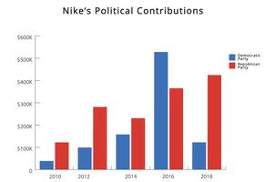 graph-1-nike.png